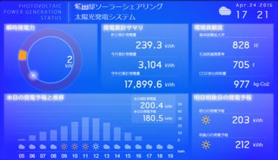20150424_17h21m_2kw_cutforblog